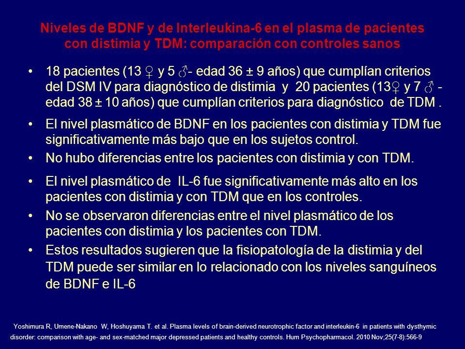 No hubo diferencias entre los pacientes con distimia y con TDM.