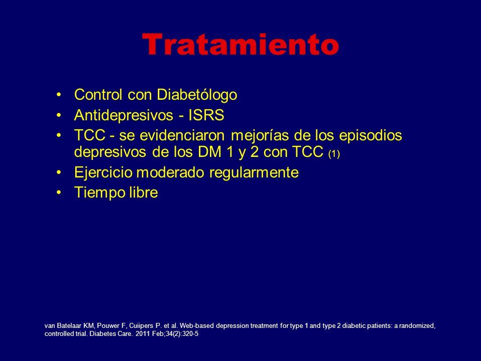 Tratamiento Control con Diabetólogo Antidepresivos - ISRS