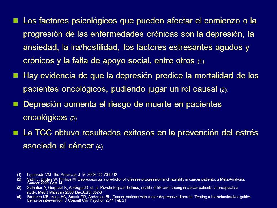 Depresión aumenta el riesgo de muerte en pacientes oncológicos (3)