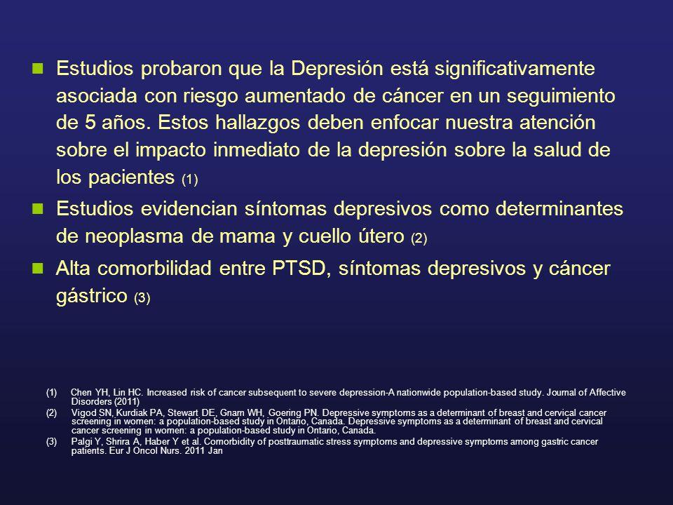 Estudios probaron que la Depresión está significativamente asociada con riesgo aumentado de cáncer en un seguimiento de 5 años. Estos hallazgos deben enfocar nuestra atención sobre el impacto inmediato de la depresión sobre la salud de los pacientes (1)