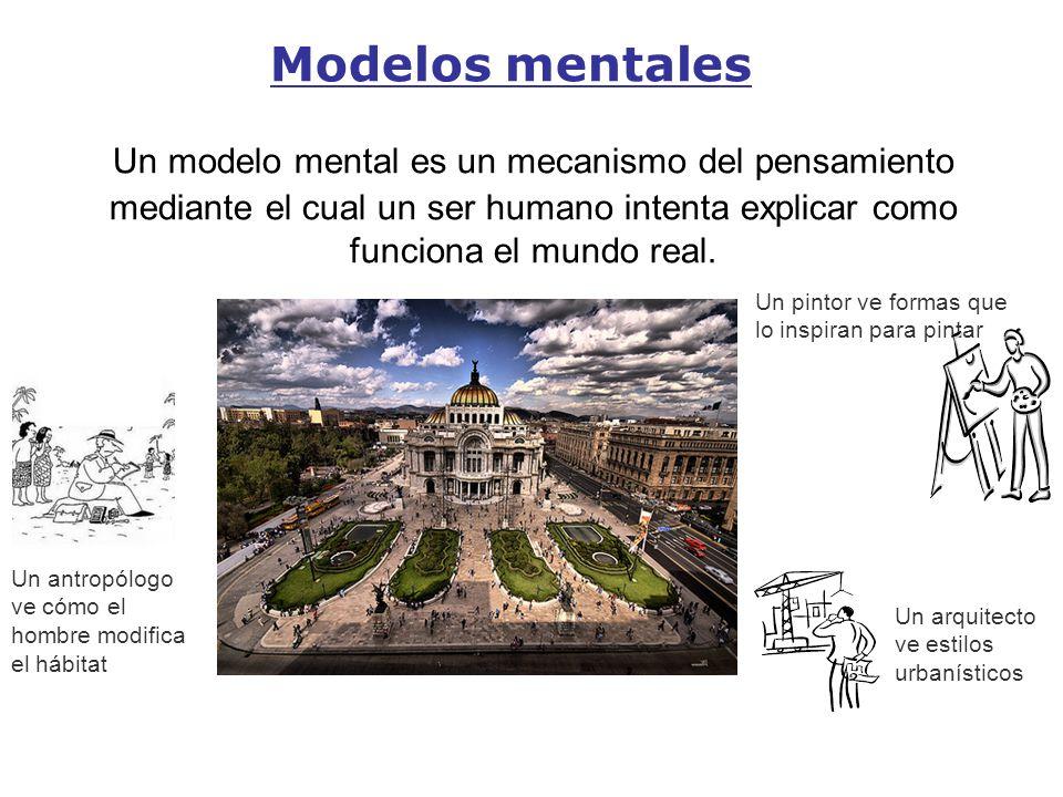 Un modelo mental es un mecanismo del pensamiento