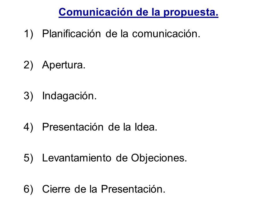 Comunicación de la propuesta.