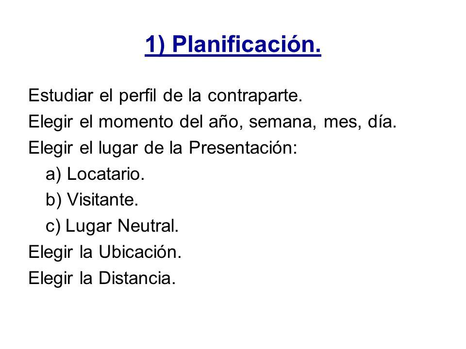 1) Planificación. Estudiar el perfil de la contraparte.