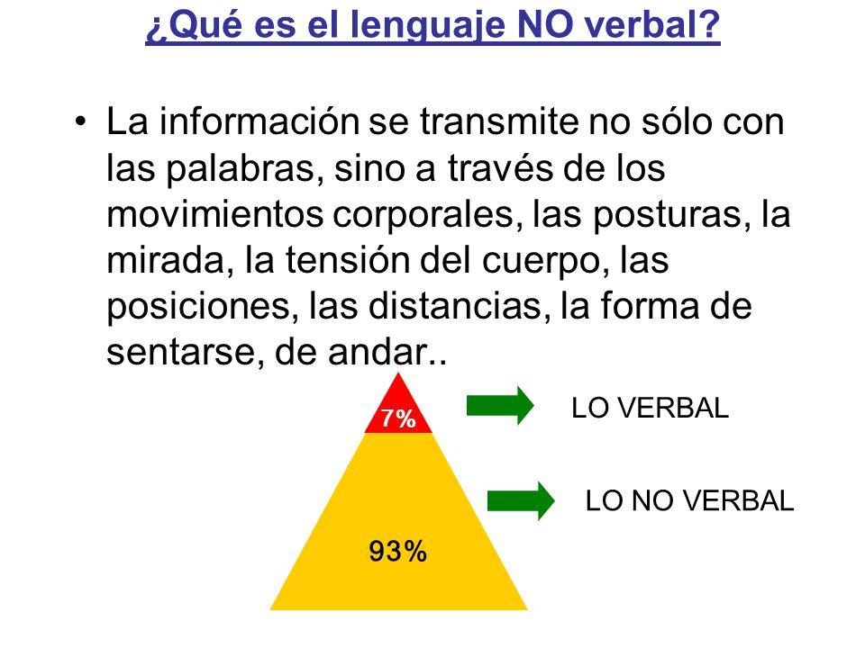 ¿Qué es el lenguaje NO verbal