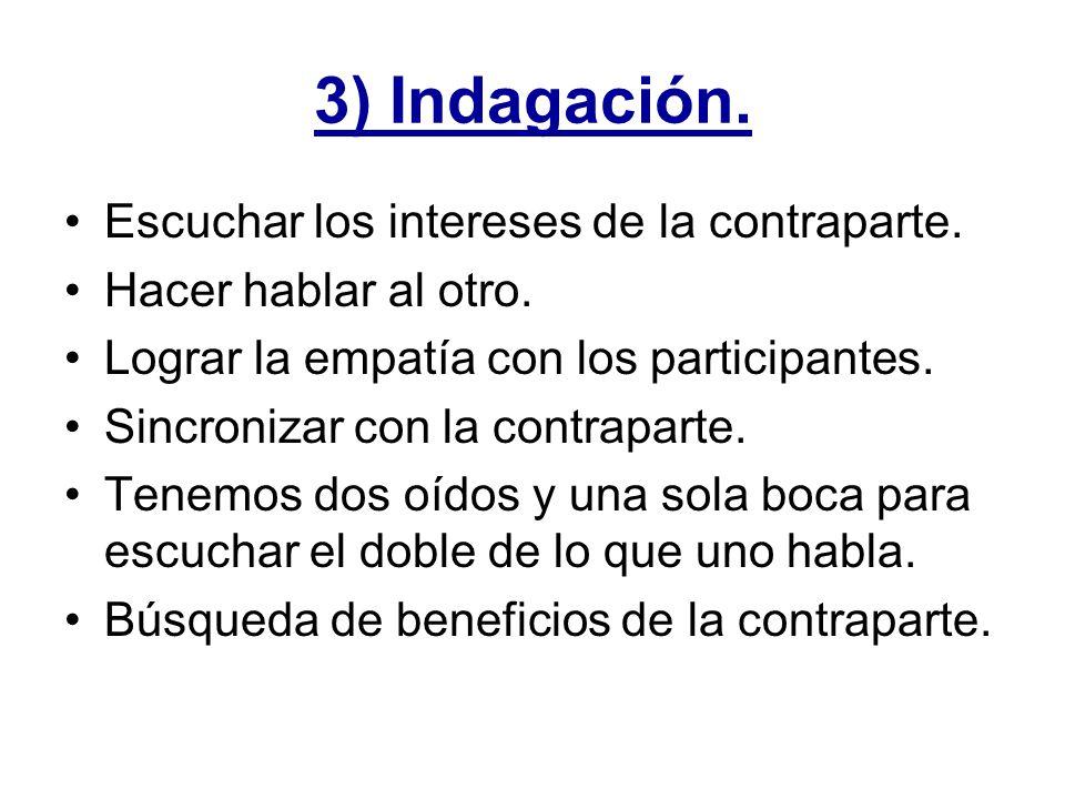 3) Indagación. Escuchar los intereses de la contraparte.