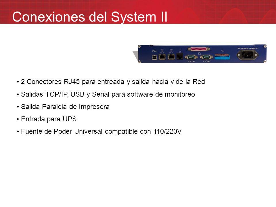 Conexiones del System II