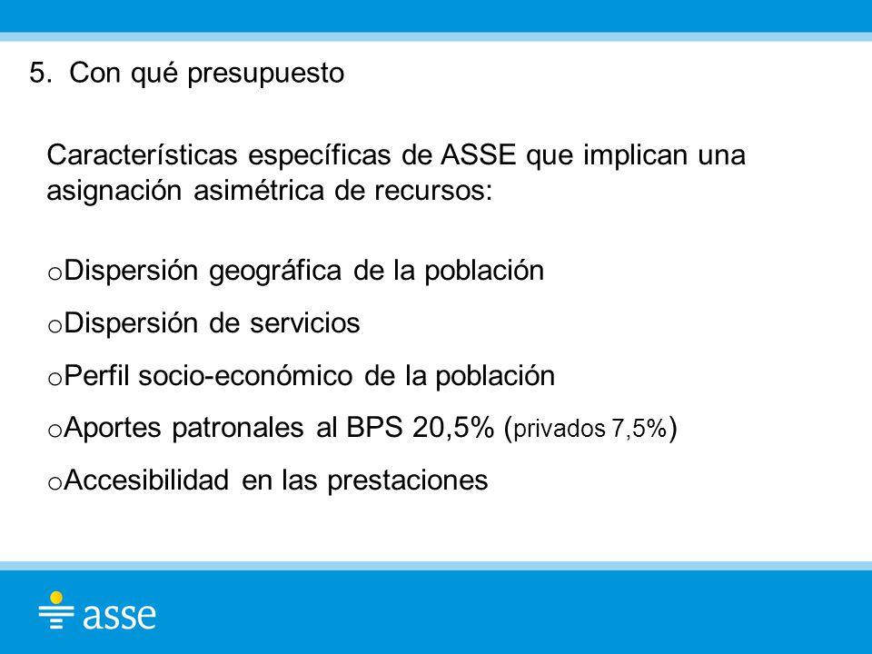 5. Con qué presupuesto Características específicas de ASSE que implican una asignación asimétrica de recursos: