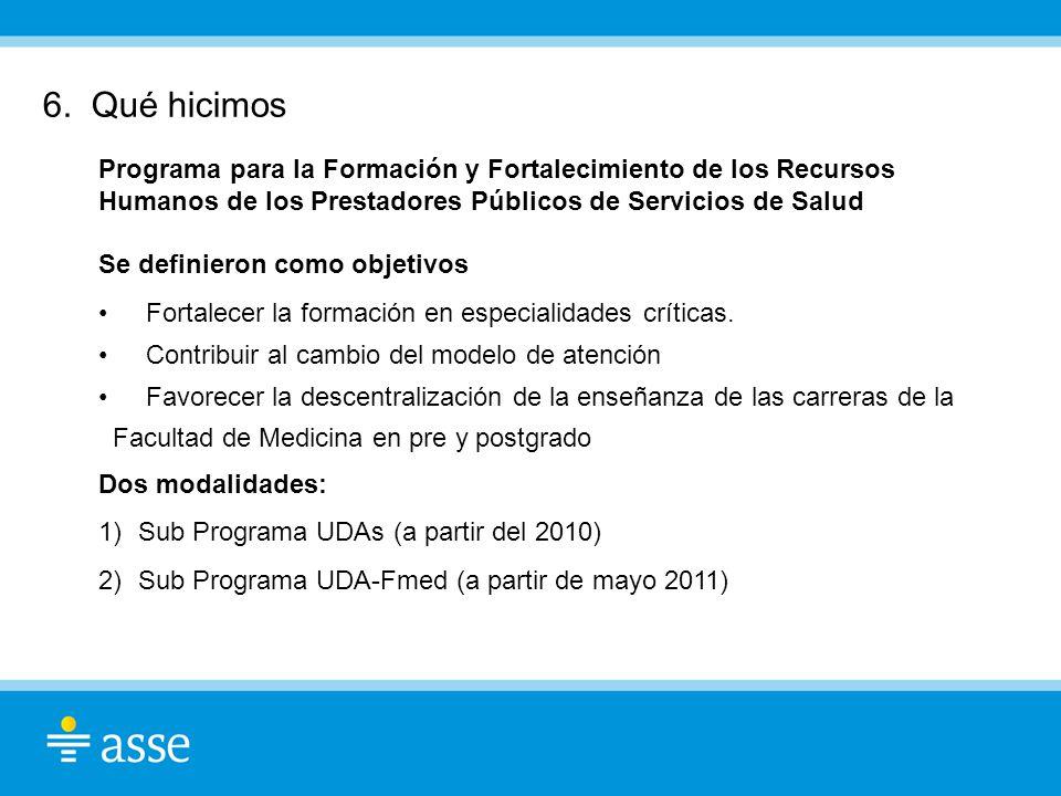 6. Qué hicimos Programa para la Formación y Fortalecimiento de los Recursos Humanos de los Prestadores Públicos de Servicios de Salud.