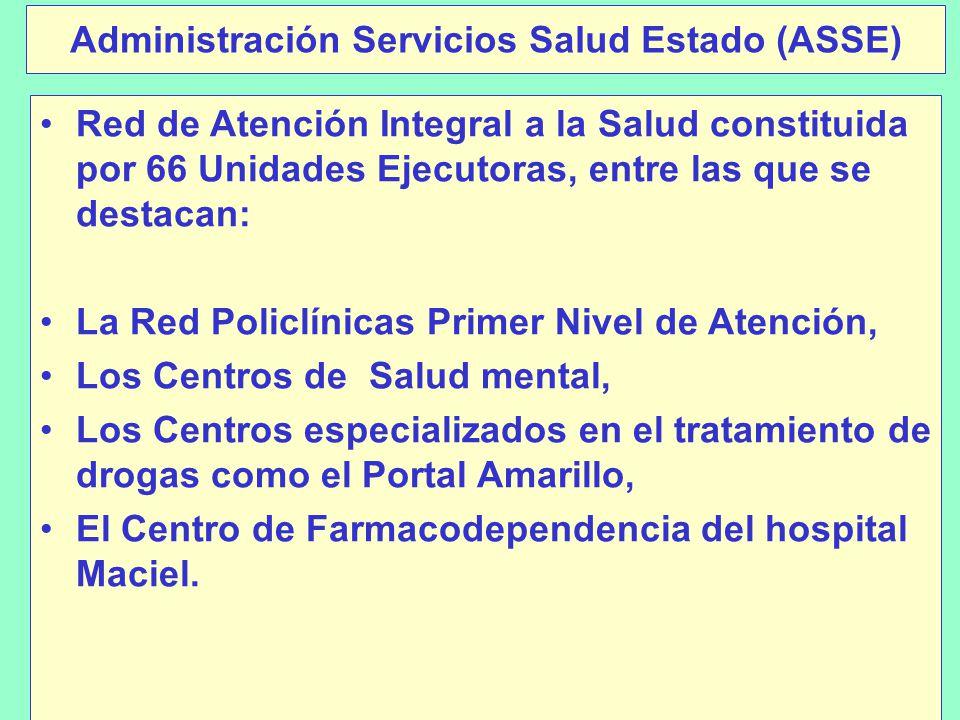 Administración Servicios Salud Estado (ASSE)