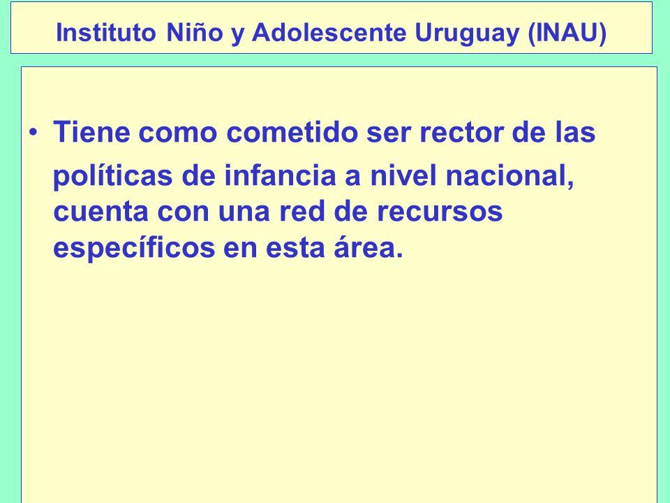 Instituto Niño y Adolescente Uruguay (INAU)