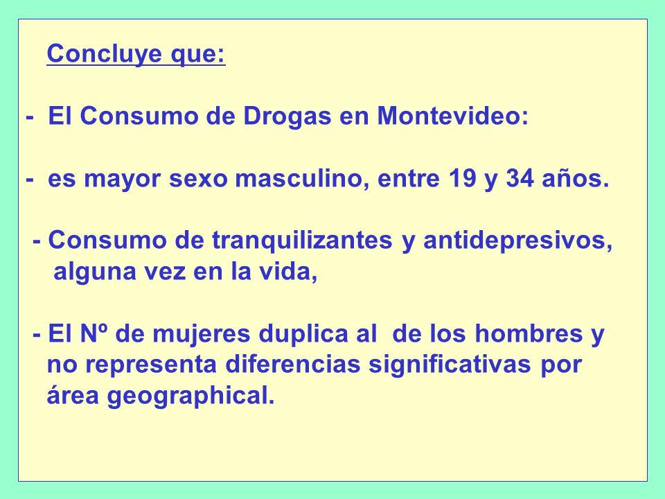 Concluye que: - El Consumo de Drogas en Montevideo: - es mayor sexo masculino, entre 19 y 34 años.