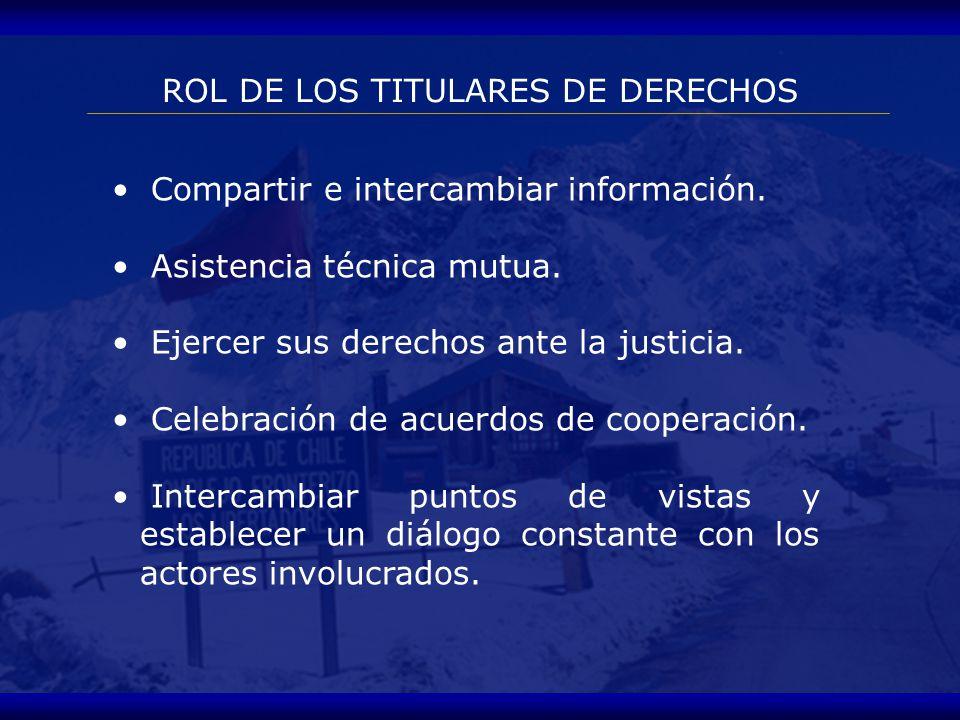 ROL DE LOS TITULARES DE DERECHOS