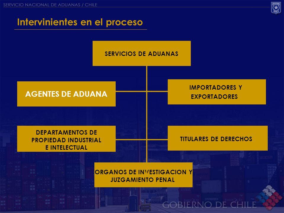 ORGANOS DE INVESTIGACION Y