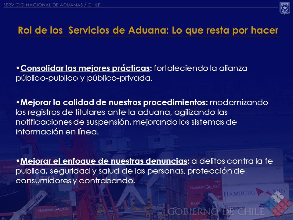 Rol de los Servicios de Aduana: Lo que resta por hacer