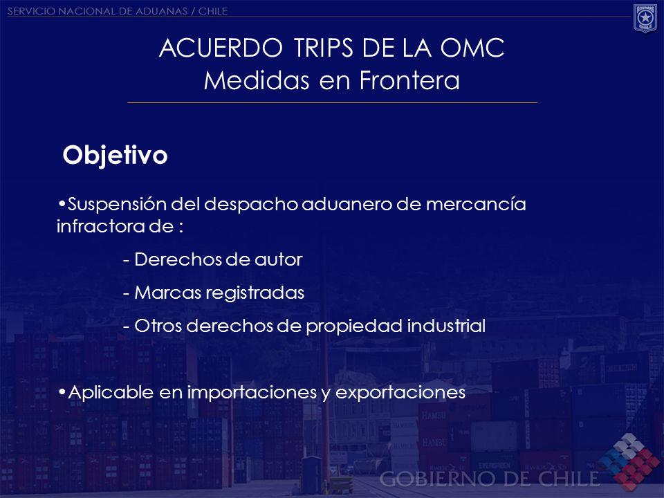 ACUERDO TRIPS DE LA OMC Medidas en Frontera Objetivo