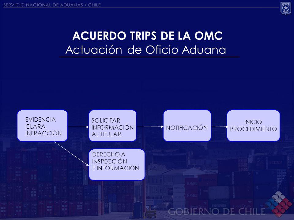 ACUERDO TRIPS DE LA OMC Actuación de Oficio Aduana