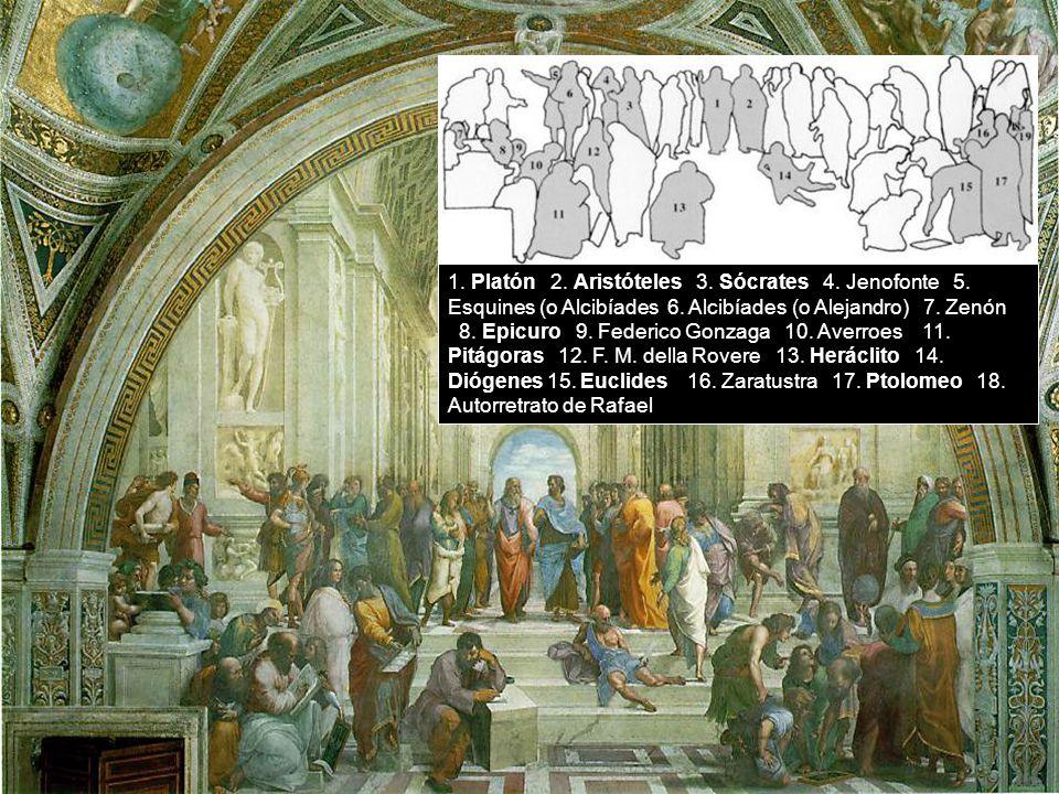 1. Platón 2. Aristóteles 3. Sócrates 4. Jenofonte 5