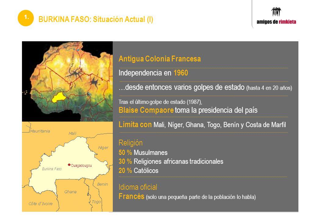 BURKINA FASO: Situación Actual (I)