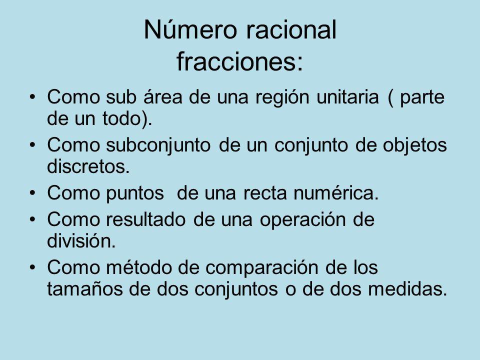 Número racional fracciones: