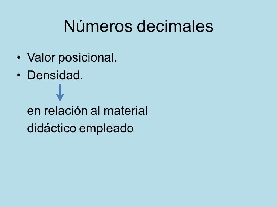 Números decimales Valor posicional. Densidad. en relación al material