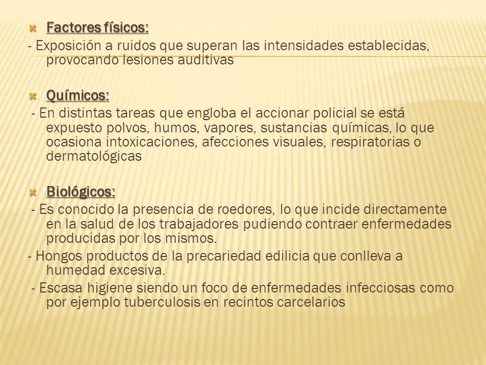 Factores físicos: - Exposición a ruidos que superan las intensidades establecidas, provocando lesiones auditivas.