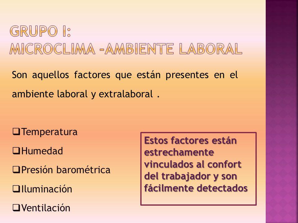 Grupo I: Microclima -ambiente laboral