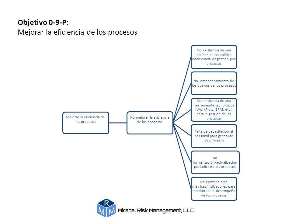 Objetivo 0-9-P: Mejorar la eficiencia de los procesos