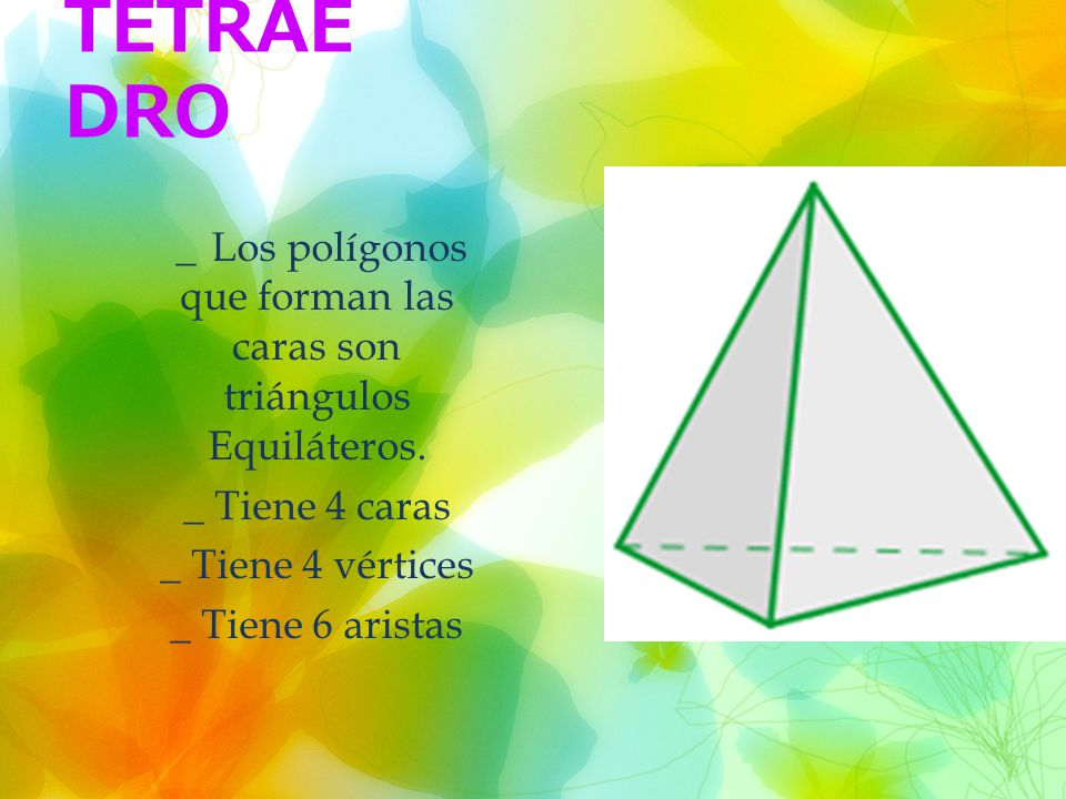 _ Los polígonos que forman las caras son triángulos Equiláteros.