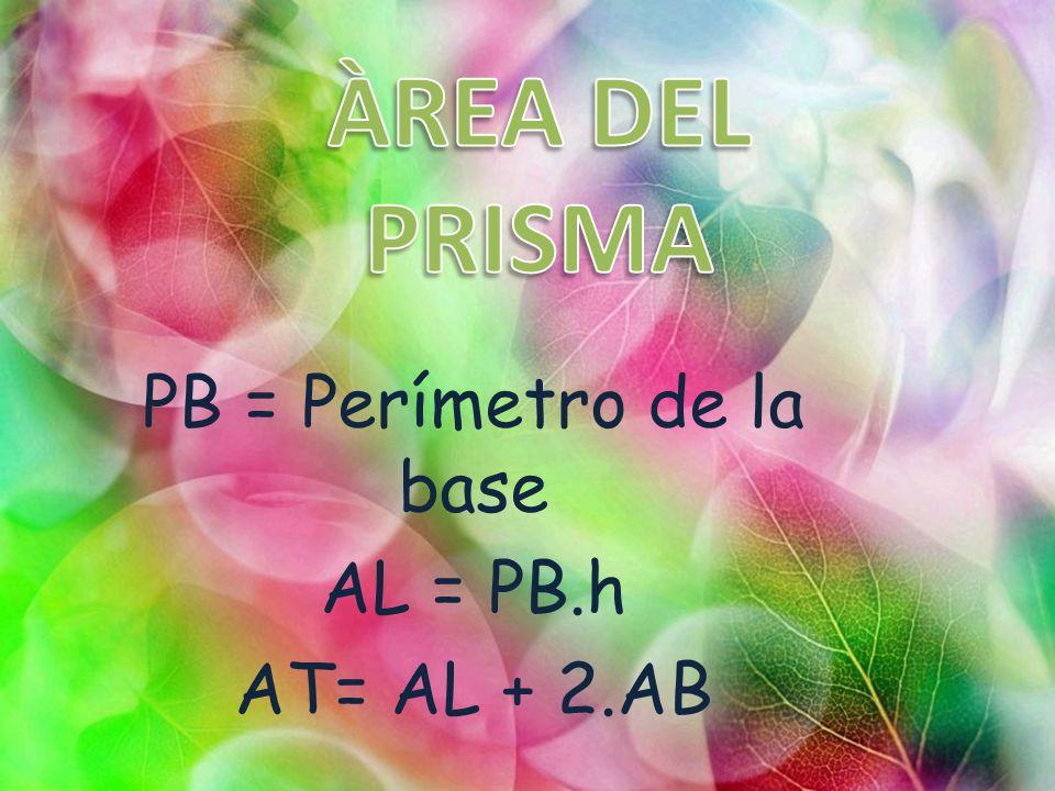 PB = Perímetro de la base AL = PB.h AT= AL + 2.AB