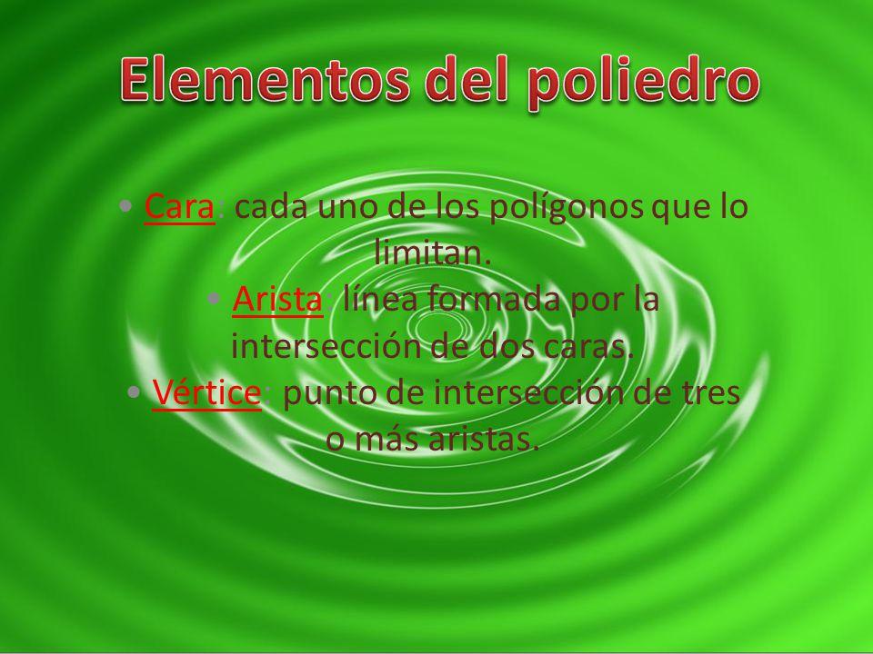 Elementos del poliedro