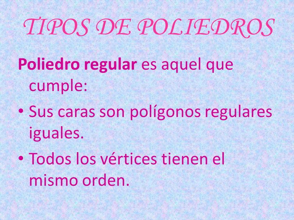 TIPOS DE POLIEDROS Poliedro regular es aquel que cumple: