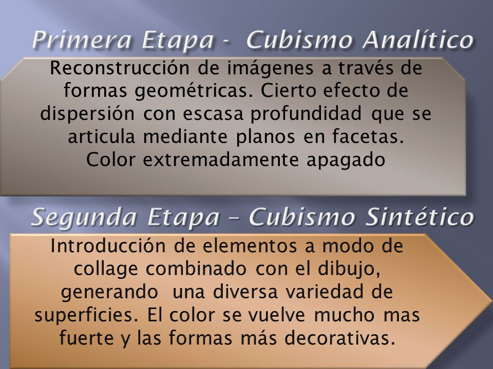 Primera Etapa - Cubismo Analítico Segunda Etapa – Cubismo Sintético