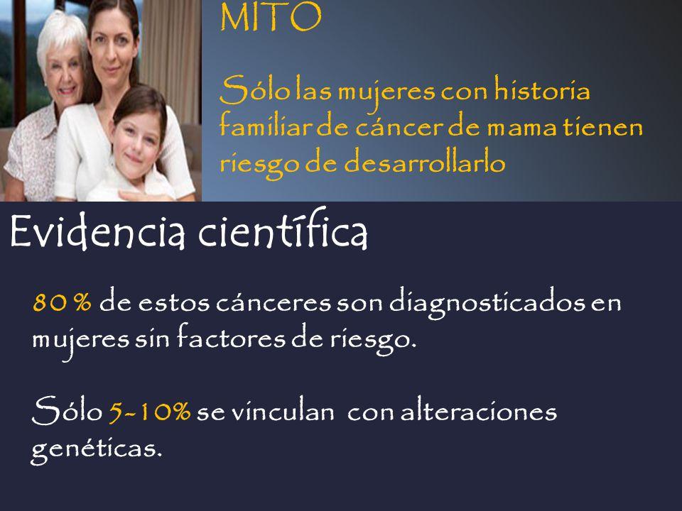 Evidencia científica MITO