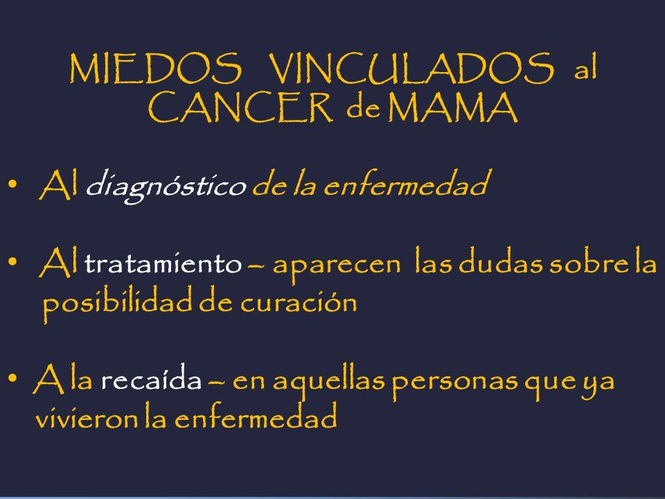 MIEDOS VINCULADOS al CANCER de MAMA