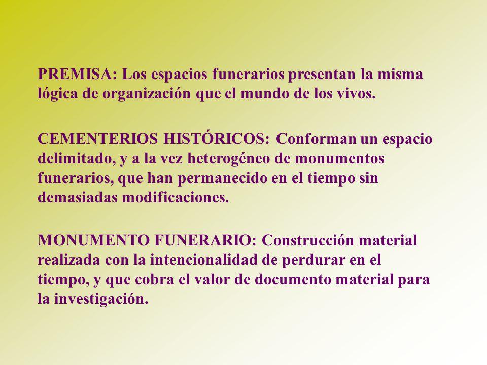 PREMISA: Los espacios funerarios presentan la misma lógica de organización que el mundo de los vivos.
