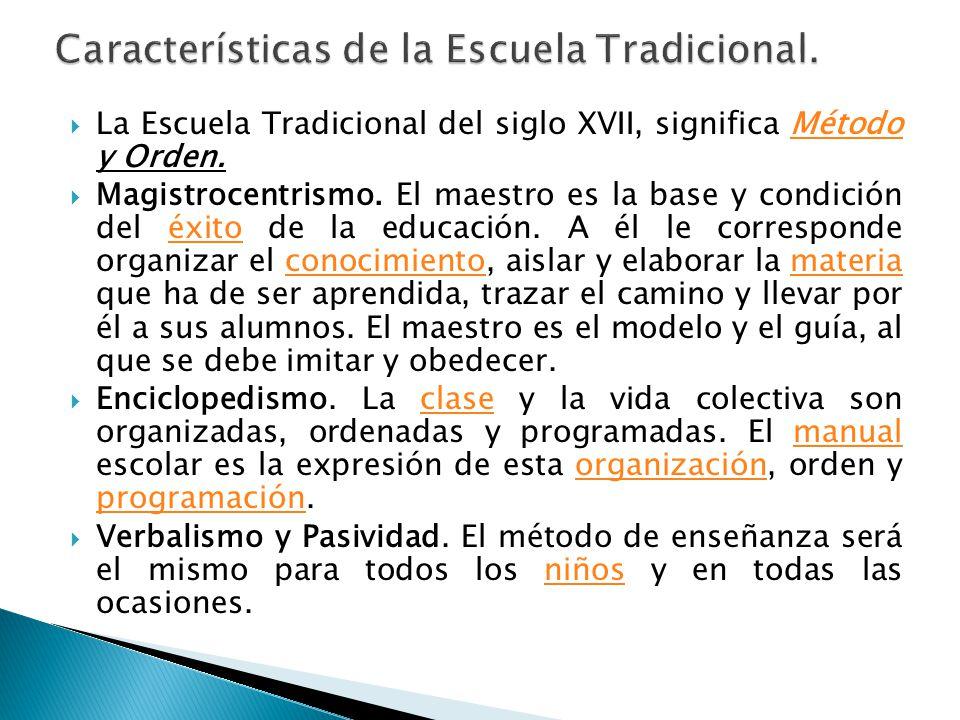 Características de la Escuela Tradicional.