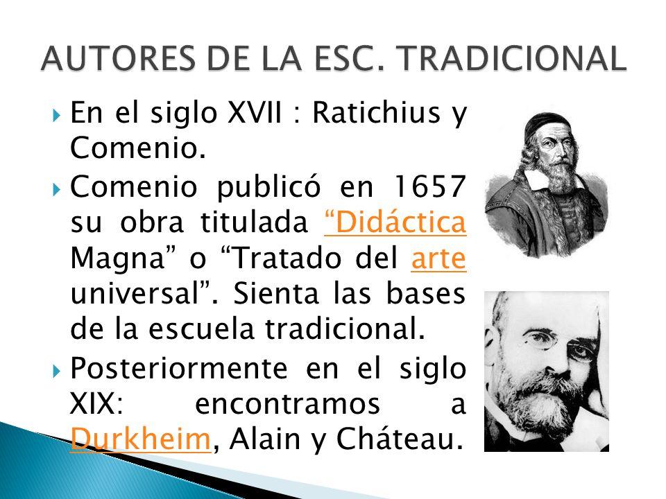 AUTORES DE LA ESC. TRADICIONAL