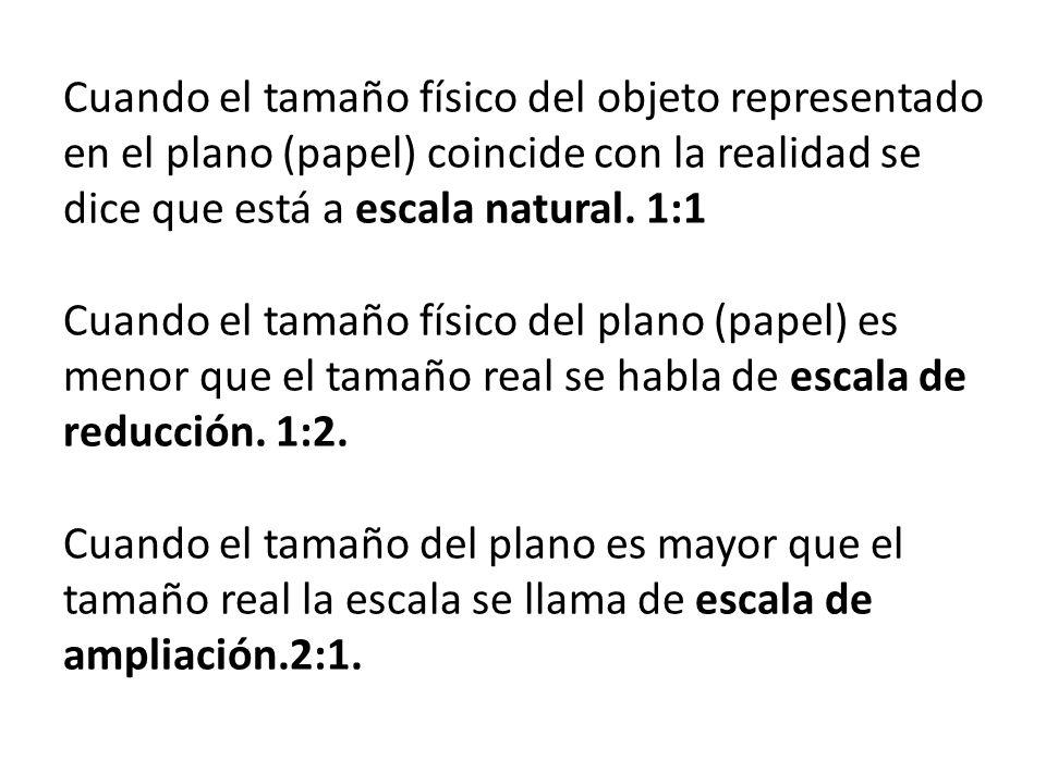 Cuando el tamaño físico del objeto representado en el plano (papel) coincide con la realidad se dice que está a escala natural.