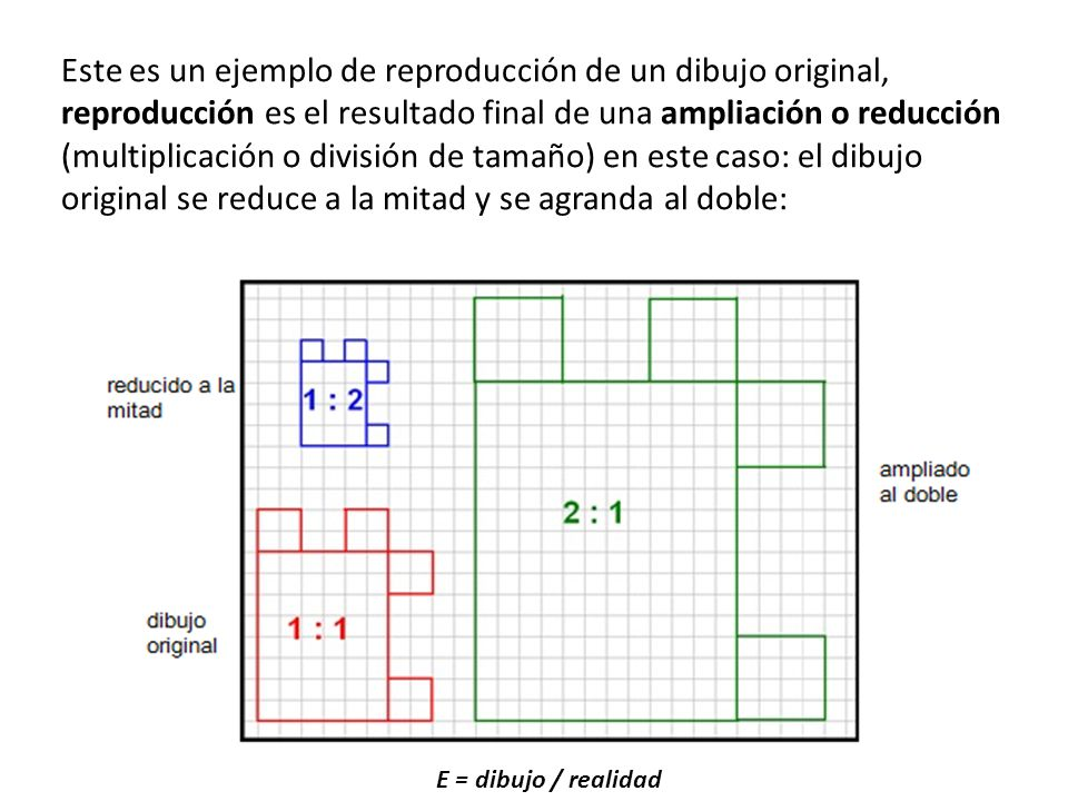 Este es un ejemplo de reproducción de un dibujo original, reproducción es el resultado final de una ampliación o reducción (multiplicación o división de tamaño) en este caso: el dibujo original se reduce a la mitad y se agranda al doble: