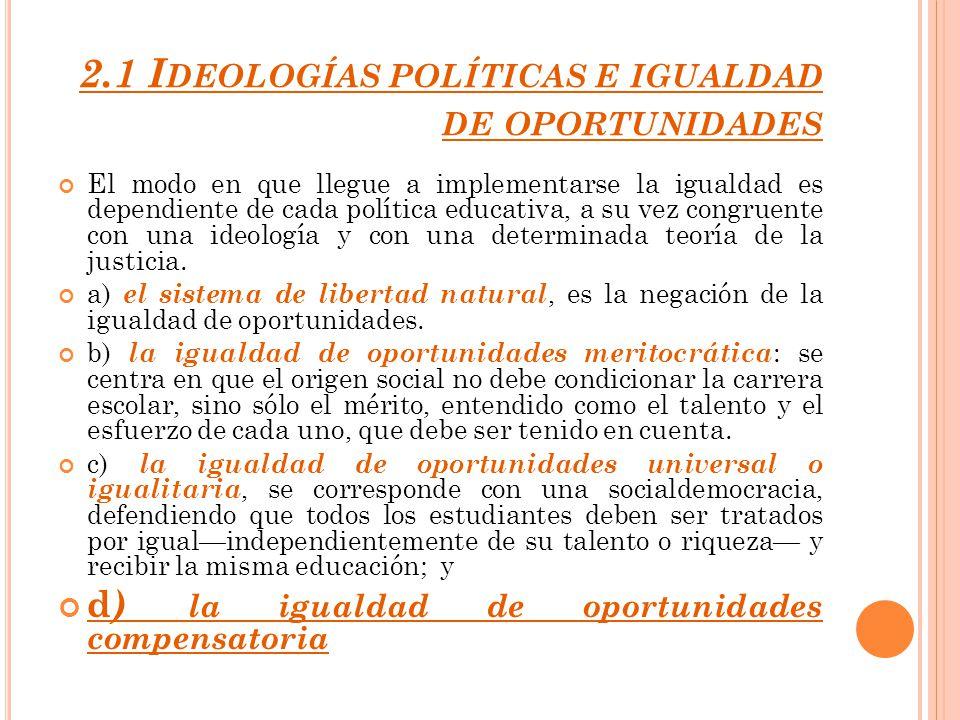 2.1 Ideologías políticas e igualdad de oportunidades
