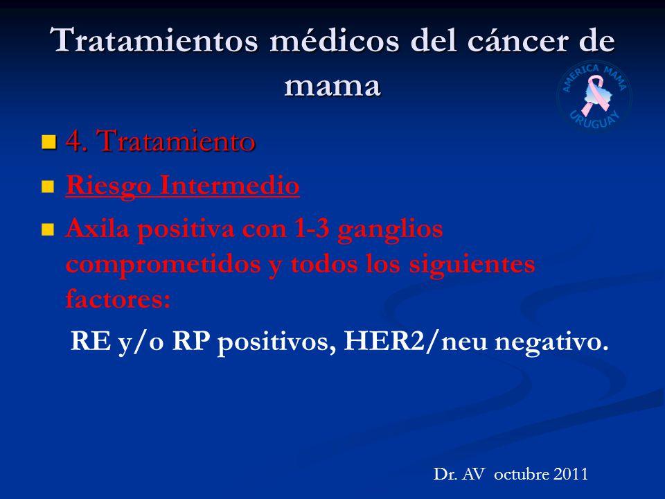 Tratamientos médicos del cáncer de mama