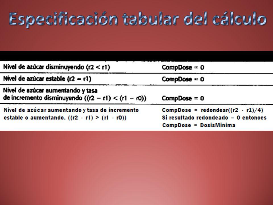 Especificación tabular del cálculo