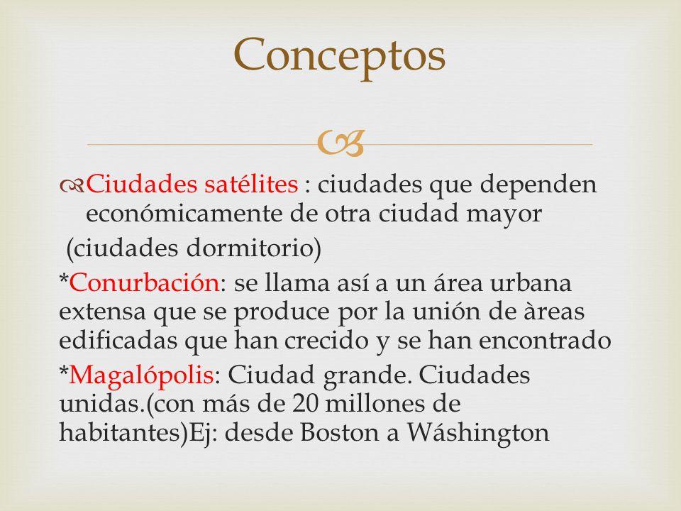 Conceptos Ciudades satélites : ciudades que dependen económicamente de otra ciudad mayor. (ciudades dormitorio)