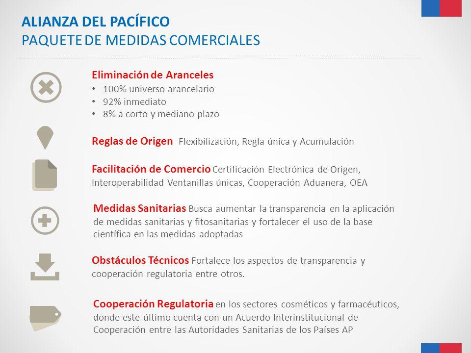 PAQUETE DE MEDIDAS COMERCIALES