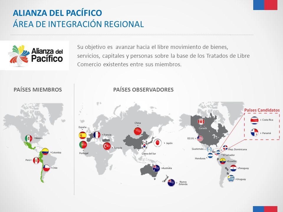 ÁREA DE INTEGRACIÓN REGIONAL