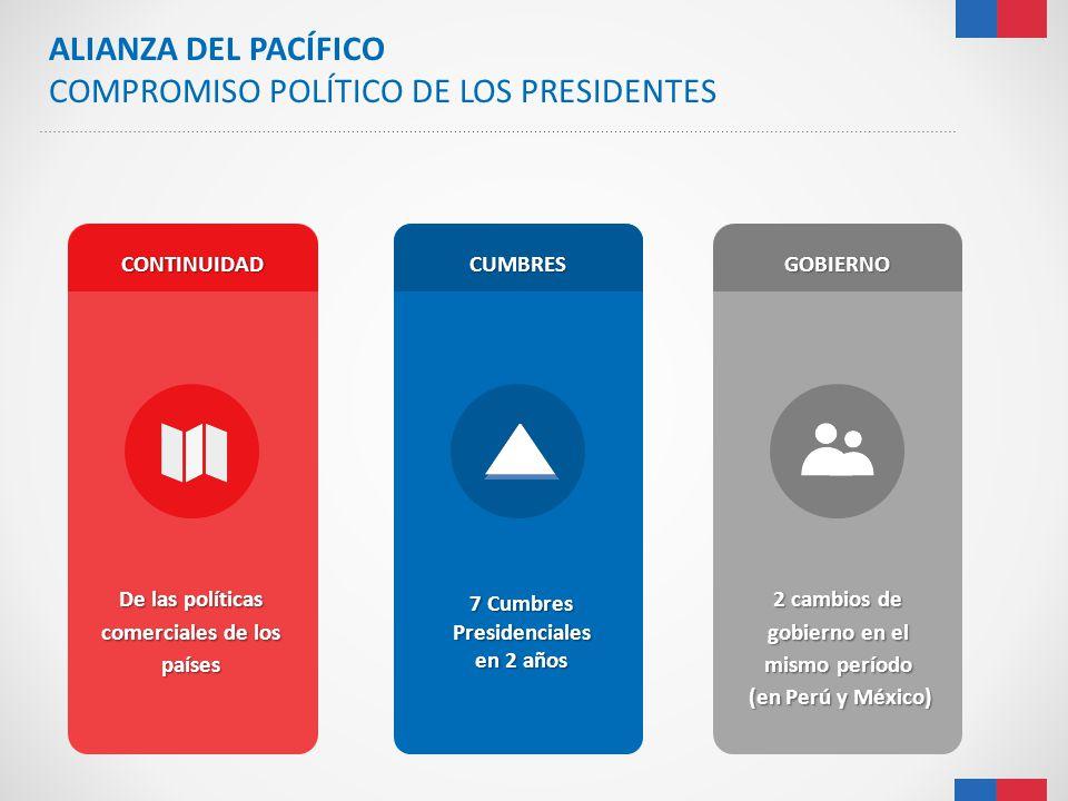 COMPROMISO POLÍTICO DE LOS PRESIDENTES