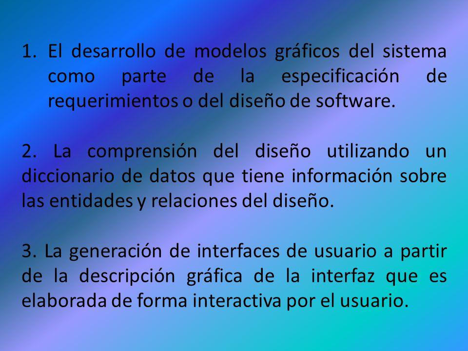 El desarrollo de modelos gráficos del sistema como parte de la especificación de requerimientos o del diseño de software.
