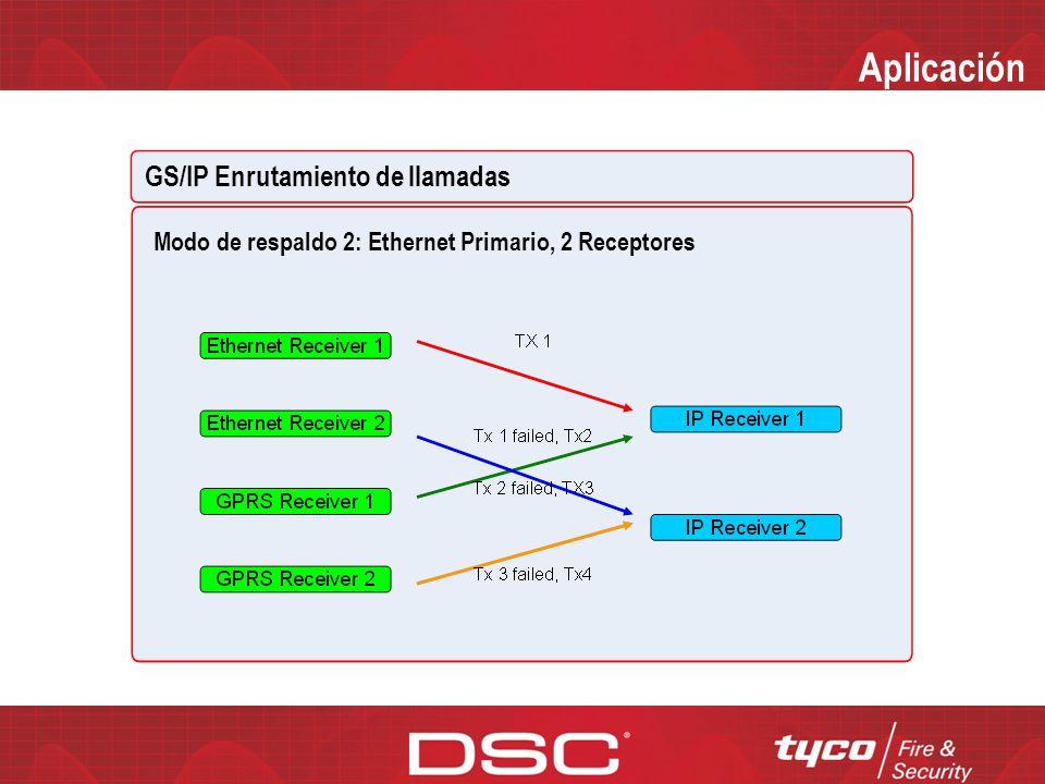 Aplicación GS/IP Enrutamiento de llamadas