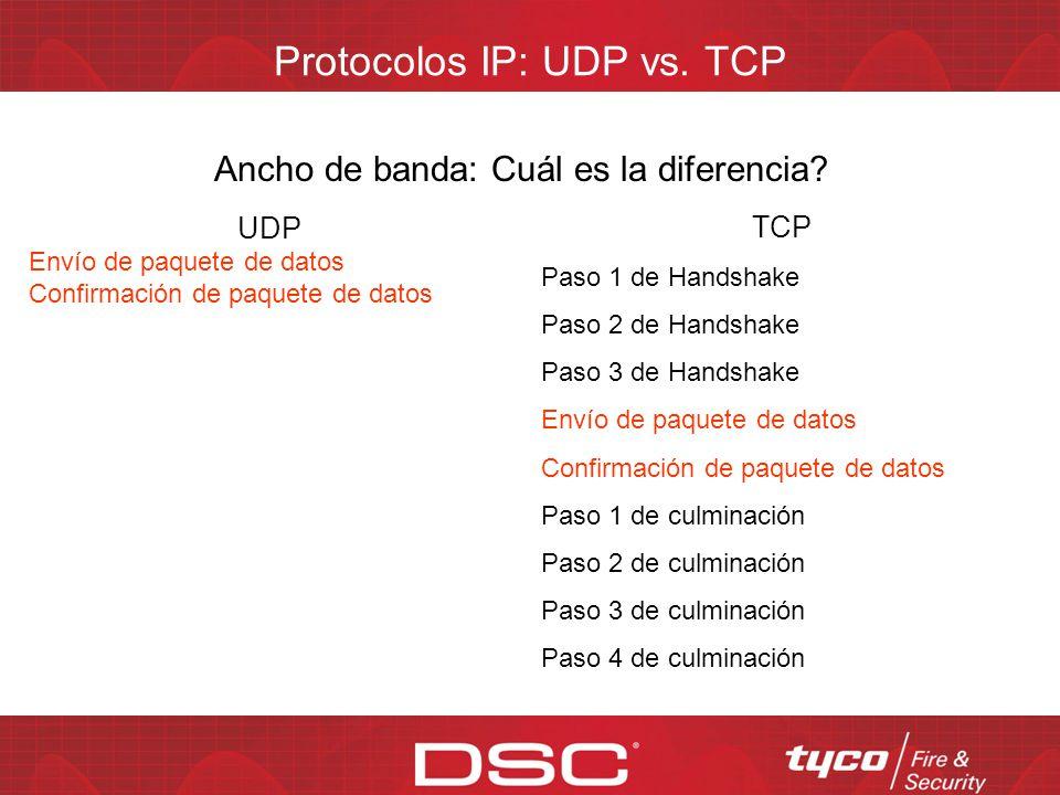 Protocolos IP: UDP vs. TCP