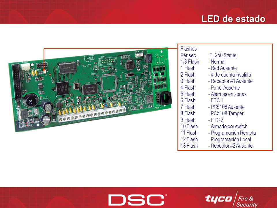 LED de estado Flashes Per sec. TL250 Status 1/3 Flash - Normal